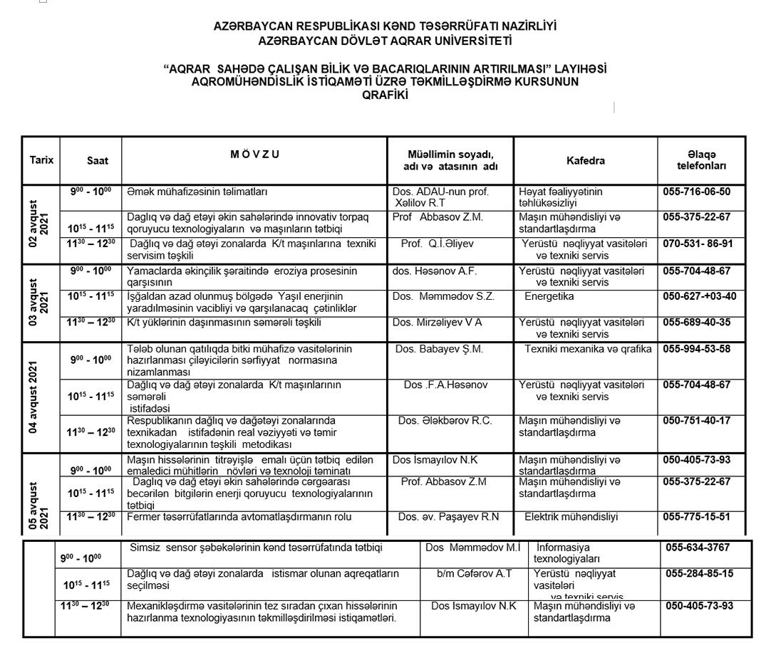 Aqromühəndislik  istiqaməti üzrə təkmilləşdirmə kursu